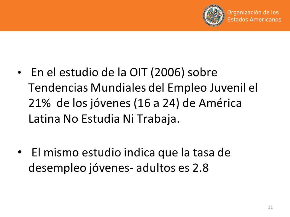 11 En el estudio de la OIT (2006) sobre Tendencias Mundiales del Empleo Juvenil el 21% de los jóvenes (16 a 24) de América Latina No Estudia Ni Trabaj
