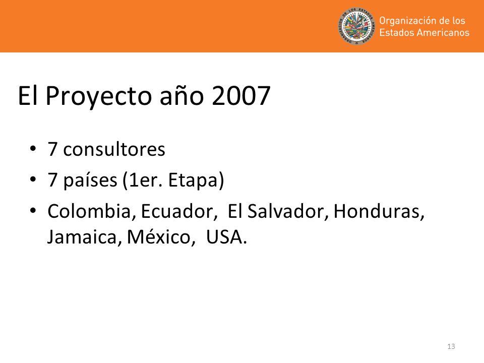 13 El Proyecto año 2007 7 consultores 7 países (1er. Etapa) Colombia, Ecuador, El Salvador, Honduras, Jamaica, México, USA.