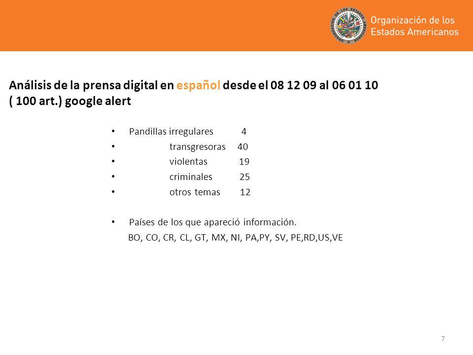 7 Análisis de la prensa digital en español desde el 08 12 09 al 06 01 10 ( 100 art.) google alert Pandillas irregulares 4 transgresoras 40 violentas 1