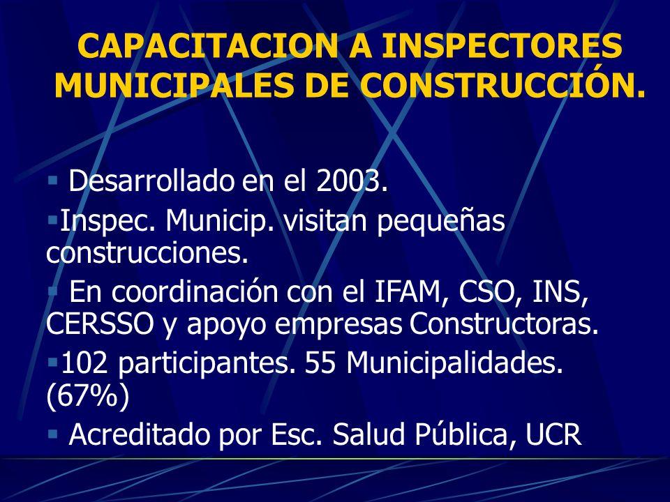 30 Funcionarios CNP, MAG, IDA, INS, Inspectores de Trabajo, Min. de Salud, de 2 Regiones. Apoyo inter-institucional CSO-CNP-Min. Salud- CEFOF-OIT Conf