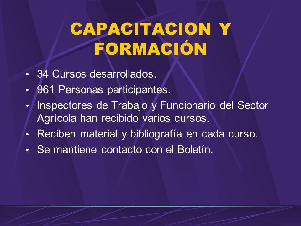 Número de Promotores Formados y Acciones desarrolladas: