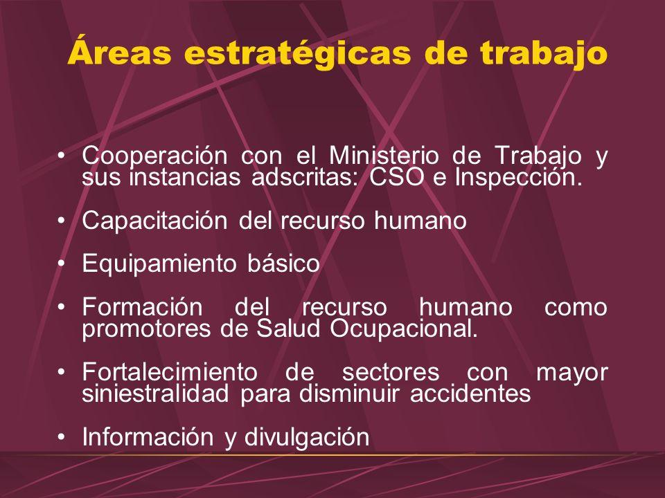 Ventajas del Modelo de Costa Rica para CERSSO Técnicos CSO y Facilitador nacional especializados en SO CO- FINAN CIAMI ENTO COORDINACION INTERSECTORIA