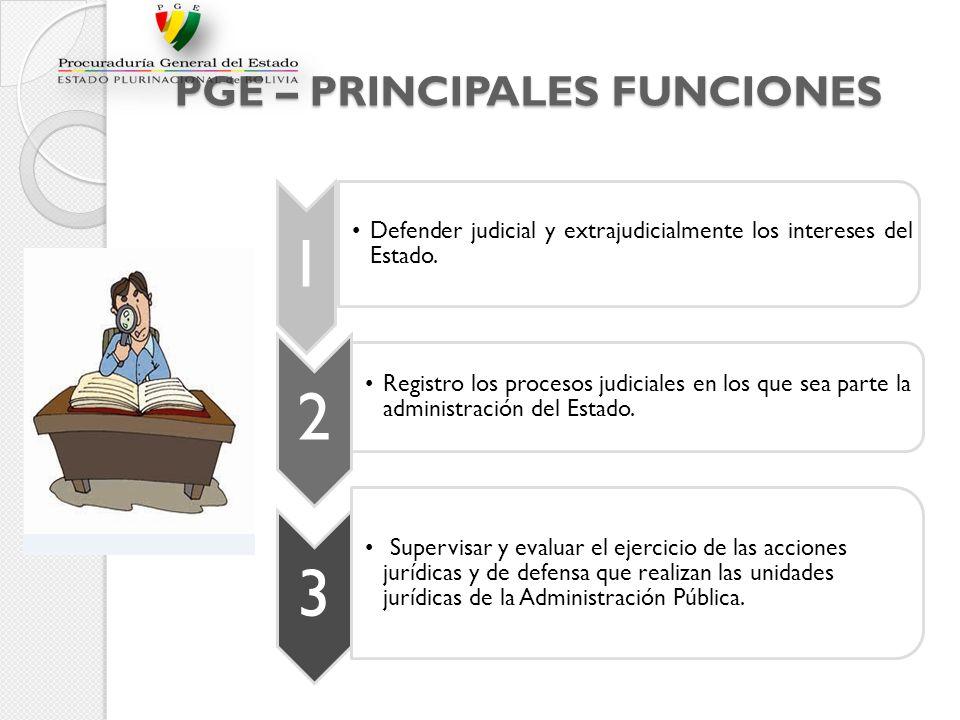 PGE – PRINCIPALES FUNCIONES 1 Defender judicial y extrajudicialmente los intereses del Estado. 2 Registro los procesos judiciales en los que sea parte