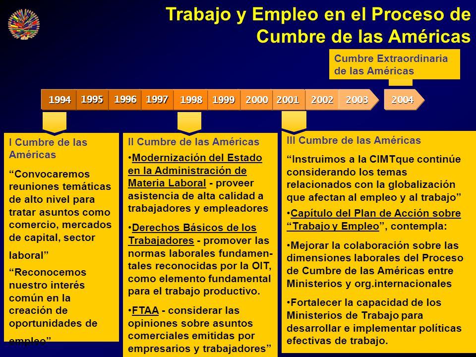 20022003200120001999199819971996199519942004 I Cumbre de las Américas Convocaremos reuniones temáticas de alto nivel para tratar asuntos como comercio