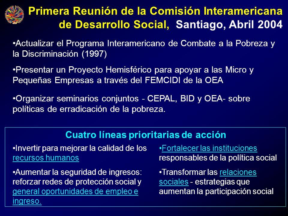 Primera Reunión de la Comisión Interamericana de Desarrollo Social, Santiago, Abril 2004 Cuatro líneas prioritarias de acción Invertir para mejorar la