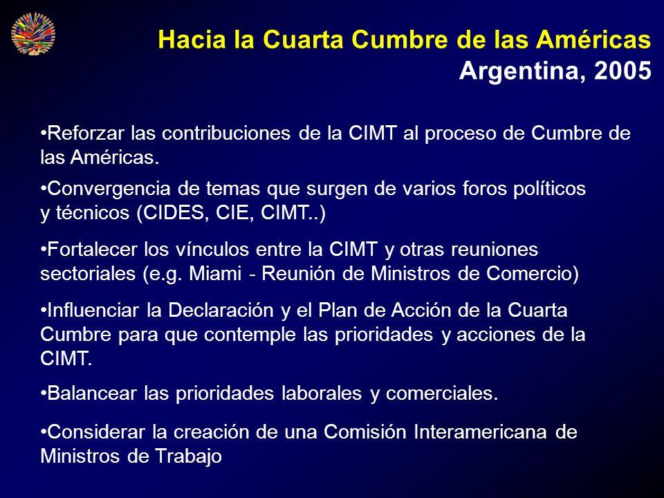 Hacia la Cuarta Cumbre de las Américas Argentina, 2005 Reforzar las contribuciones de la CIMT al proceso de Cumbre de las Américas. Convergencia de te