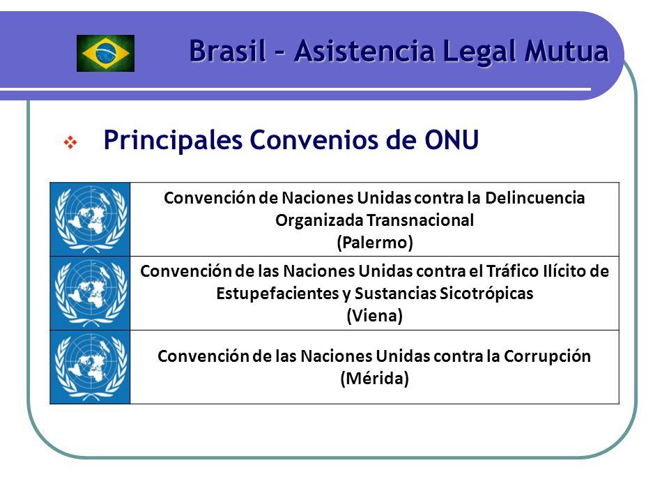 Principales Convenios de ONU Convención de Naciones Unidas contra la Delincuencia Organizada Transnacional (Palermo) Convención de las Naciones Unidas