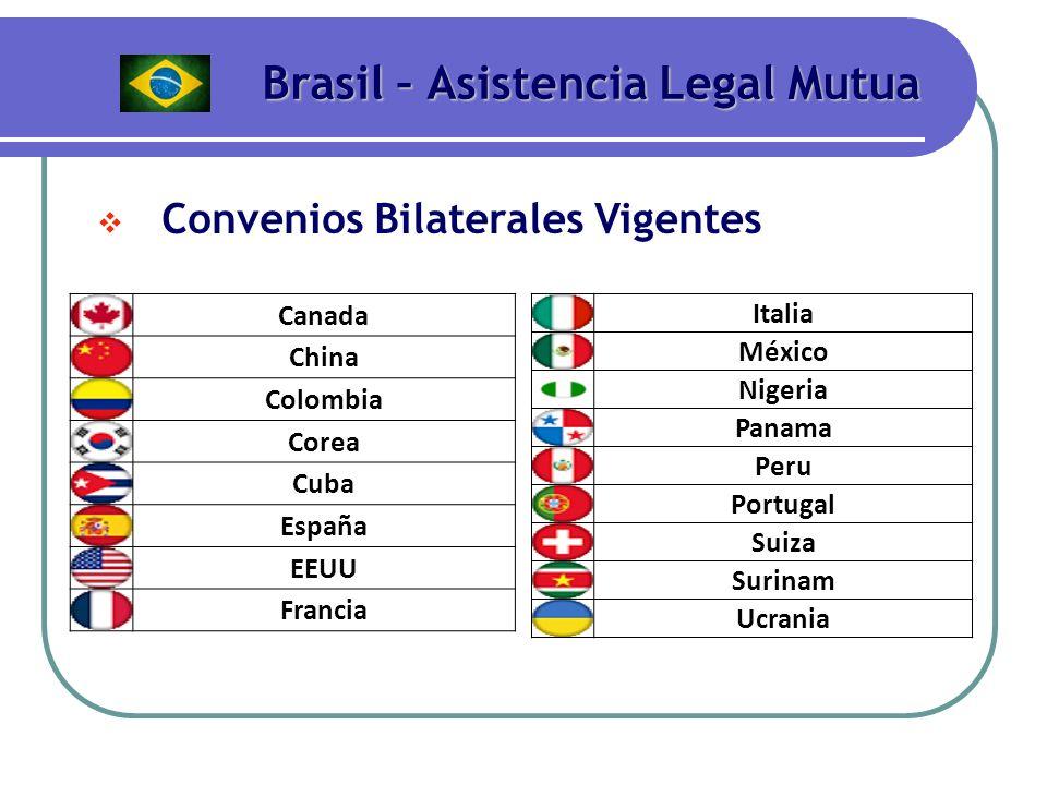 Canada China Colombia Corea Cuba España EEUU Francia Italia México Nigeria Panama Peru Portugal Suiza Surinam Ucrania Convenios Bilaterales Vigentes