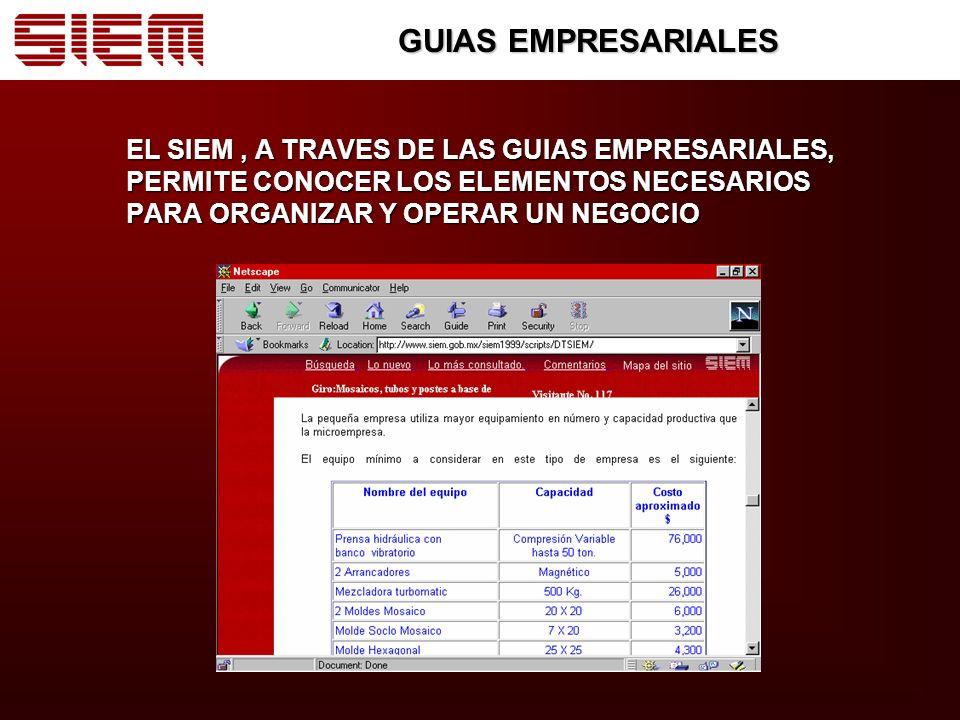 GUIAS EMPRESARIALES EL SIEM, A TRAVES DE LAS GUIAS EMPRESARIALES, PERMITE CONOCER LOS ELEMENTOS NECESARIOS PARA ORGANIZAR Y OPERAR UN NEGOCIO