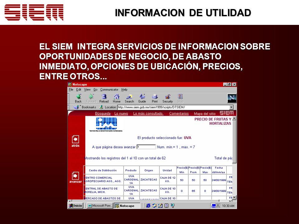 INFORMACION DE UTILIDAD EL SIEM INTEGRA SERVICIOS DE INFORMACION SOBRE OPORTUNIDADES DE NEGOCIO, DE ABASTO INMEDIATO, OPCIONES DE UBICACIÓN, PRECIOS,