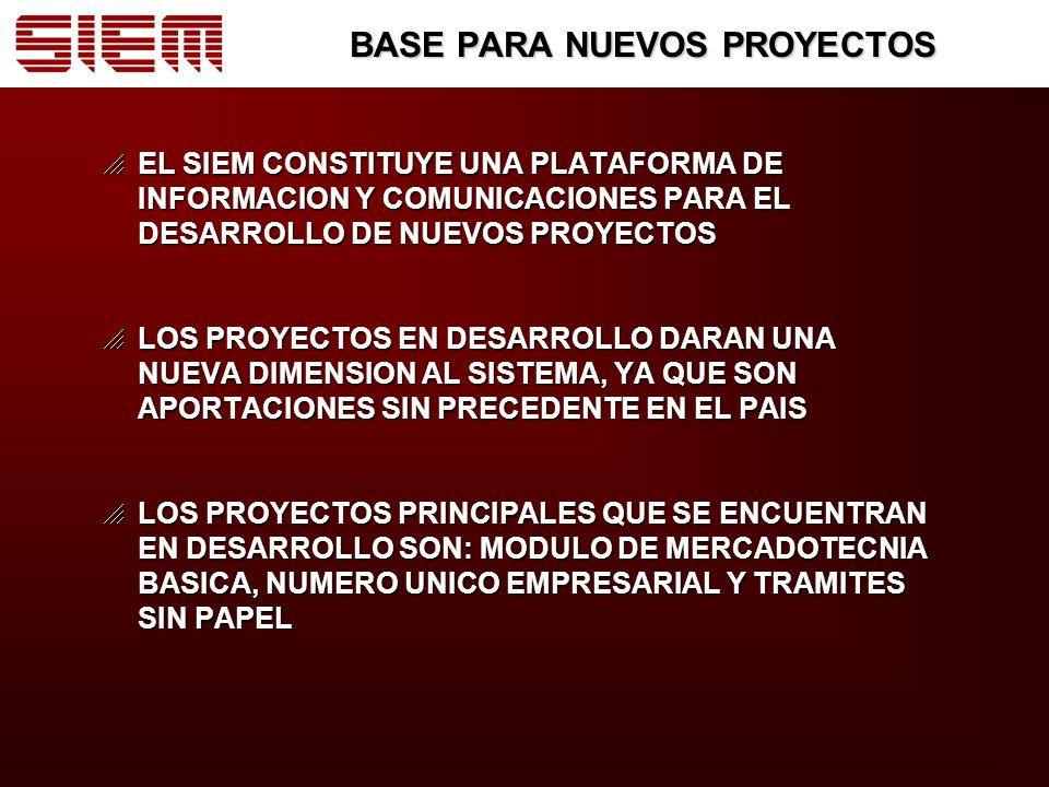 BASE PARA NUEVOS PROYECTOS EL SIEM CONSTITUYE UNA PLATAFORMA DE INFORMACION Y COMUNICACIONES PARA EL DESARROLLO DE NUEVOS PROYECTOS EL SIEM CONSTITUYE UNA PLATAFORMA DE INFORMACION Y COMUNICACIONES PARA EL DESARROLLO DE NUEVOS PROYECTOS LOS PROYECTOS EN DESARROLLO DARAN UNA NUEVA DIMENSION AL SISTEMA, YA QUE SON APORTACIONES SIN PRECEDENTE EN EL PAIS LOS PROYECTOS EN DESARROLLO DARAN UNA NUEVA DIMENSION AL SISTEMA, YA QUE SON APORTACIONES SIN PRECEDENTE EN EL PAIS LOS PROYECTOS PRINCIPALES QUE SE ENCUENTRAN EN DESARROLLO SON: MODULO DE MERCADOTECNIA BASICA, NUMERO UNICO EMPRESARIAL Y TRAMITES SIN PAPEL LOS PROYECTOS PRINCIPALES QUE SE ENCUENTRAN EN DESARROLLO SON: MODULO DE MERCADOTECNIA BASICA, NUMERO UNICO EMPRESARIAL Y TRAMITES SIN PAPEL