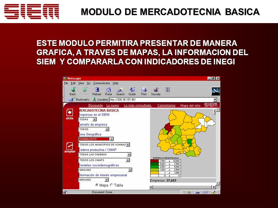 MODULO DE MERCADOTECNIA BASICA ESTE MODULO PERMITIRA PRESENTAR DE MANERA GRAFICA, A TRAVES DE MAPAS, LA INFORMACION DEL SIEM Y COMPARARLA CON INDICADO