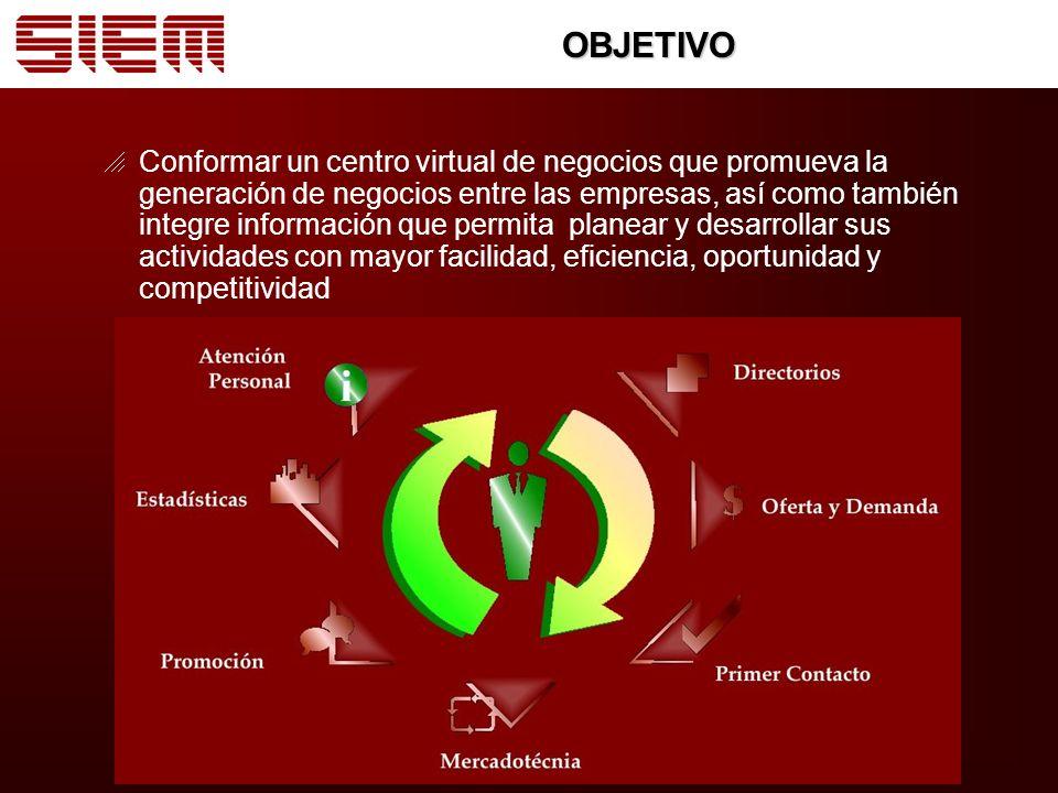 OBJETIVO Conformar un centro virtual de negocios que promueva la generación de negocios entre las empresas, así como también integre información que permita planear y desarrollar sus actividades con mayor facilidad, eficiencia, oportunidad y competitividad
