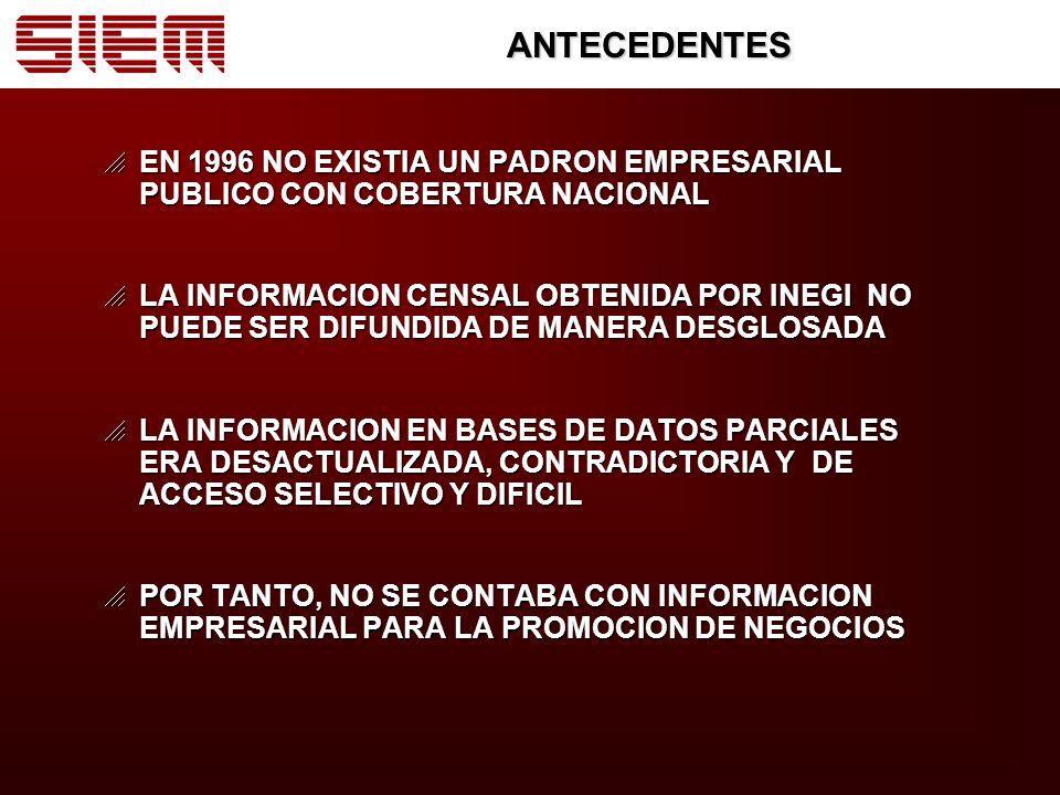 ANTECEDENTES EN 1996 NO EXISTIA UN PADRON EMPRESARIAL PUBLICO CON COBERTURA NACIONAL EN 1996 NO EXISTIA UN PADRON EMPRESARIAL PUBLICO CON COBERTURA NACIONAL LA INFORMACION CENSAL OBTENIDA POR INEGI NO PUEDE SER DIFUNDIDA DE MANERA DESGLOSADA LA INFORMACION CENSAL OBTENIDA POR INEGI NO PUEDE SER DIFUNDIDA DE MANERA DESGLOSADA LA INFORMACION EN BASES DE DATOS PARCIALES ERA DESACTUALIZADA, CONTRADICTORIA Y DE ACCESO SELECTIVO Y DIFICIL LA INFORMACION EN BASES DE DATOS PARCIALES ERA DESACTUALIZADA, CONTRADICTORIA Y DE ACCESO SELECTIVO Y DIFICIL POR TANTO, NO SE CONTABA CON INFORMACION EMPRESARIAL PARA LA PROMOCION DE NEGOCIOS POR TANTO, NO SE CONTABA CON INFORMACION EMPRESARIAL PARA LA PROMOCION DE NEGOCIOS