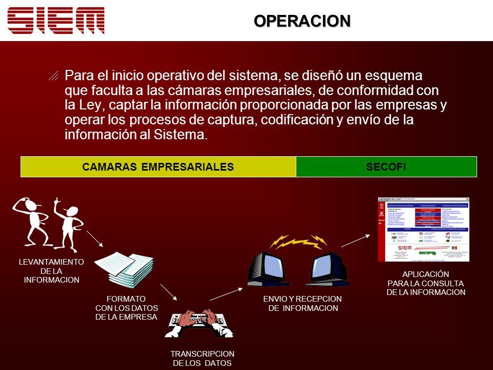 OPERACION Para el inicio operativo del sistema, se diseñó un esquema que faculta a las cámaras empresariales, de conformidad con la Ley, captar la información proporcionada por las empresas y operar los procesos de captura, codificación y envío de la información al Sistema.