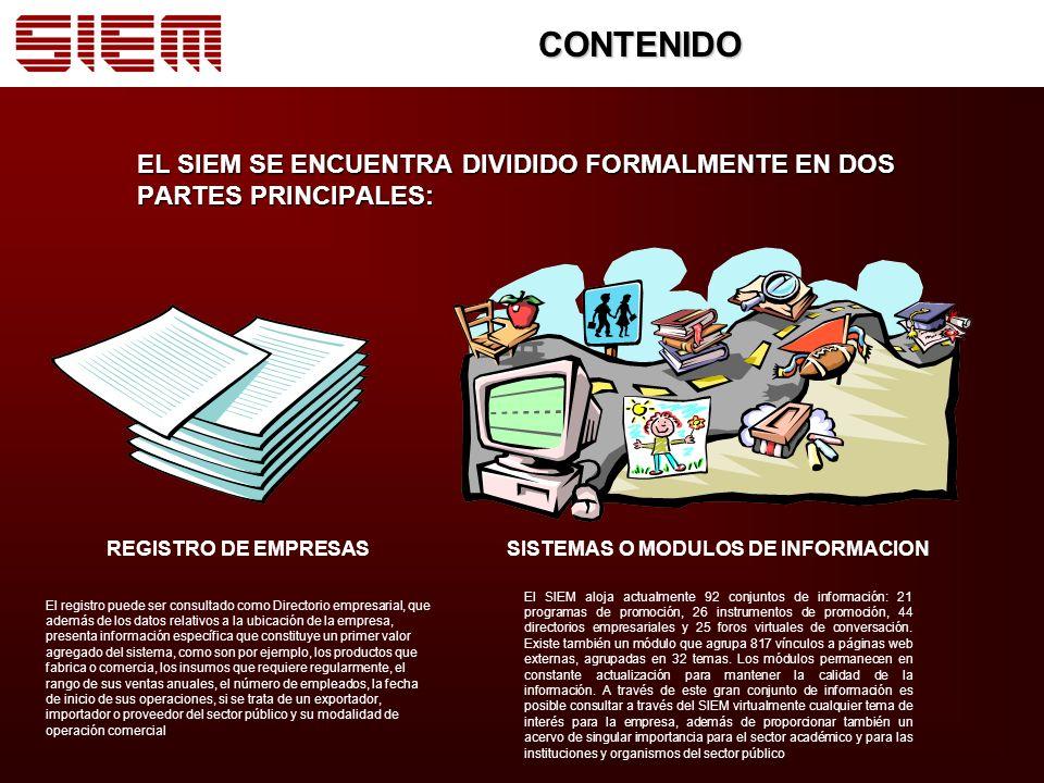CONTENIDO REGISTRO DE EMPRESASSISTEMAS O MODULOS DE INFORMACION El registro puede ser consultado como Directorio empresarial, que además de los datos