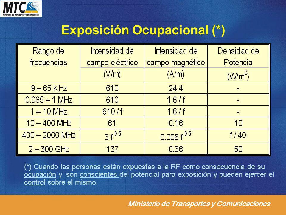 Ministerio de Transportes y Comunicaciones Exposición Ocupacional (*) (*) Cuando las personas están expuestas a la RF como consecuencia de su ocupació