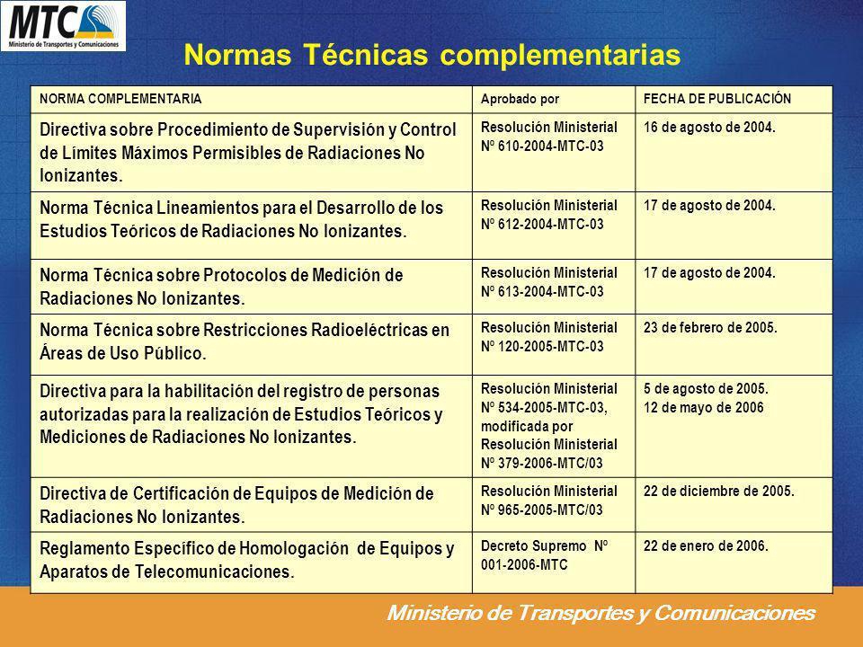 Ministerio de Transportes y Comunicaciones Normas Técnicas complementarias NORMA COMPLEMENTARIAAprobado porFECHA DE PUBLICACIÓN Directiva sobre Proced