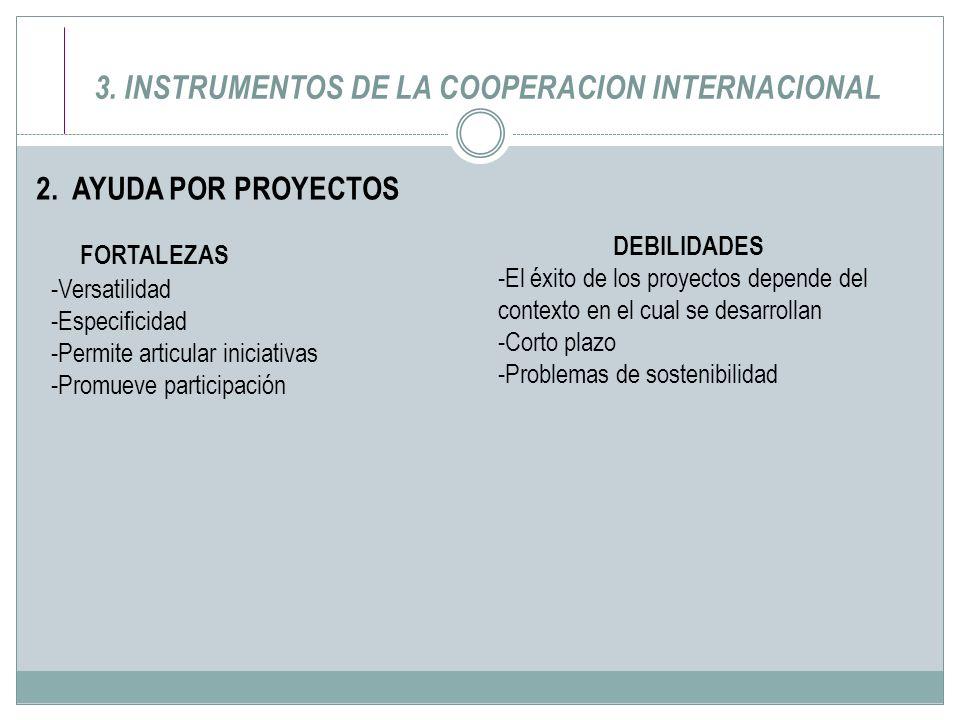 3. INSTRUMENTOS DE LA COOPERACION INTERNACIONAL 2. AYUDA POR PROYECTOS FORTALEZAS -Versatilidad -Especificidad -Permite articular iniciativas -Promuev