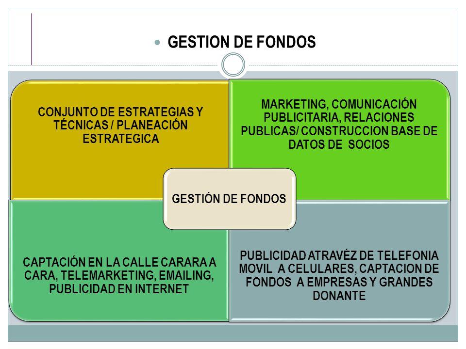 CONJUNTO DE ESTRATEGIAS Y TÉCNICAS / PLANEACIÓN ESTRATEGICA MARKETING, COMUNICACIÓN PUBLICITARIA, RELACIONES PUBLICAS/ CONSTRUCCION BASE DE DATOS DE S