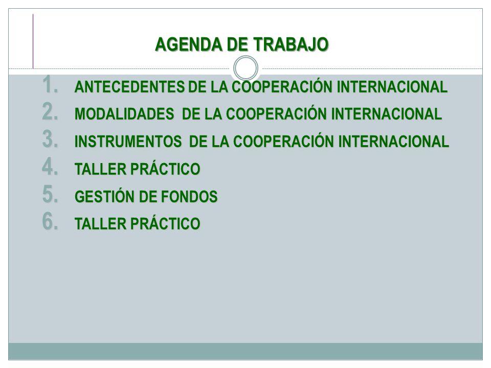 AGENDA DE TRABAJO 1. ANTECEDENTES DE LA COOPERACIÓN INTERNACIONAL 2. MODALIDADES DE LA COOPERACIÓN INTERNACIONAL 3. INSTRUMENTOS DE LA COOPERACIÓN INT