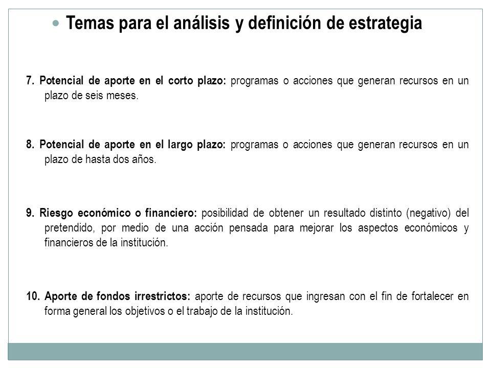 Temas para el análisis y definición de estrategia 7. Potencial de aporte en el corto plazo: programas o acciones que generan recursos en un plazo de s