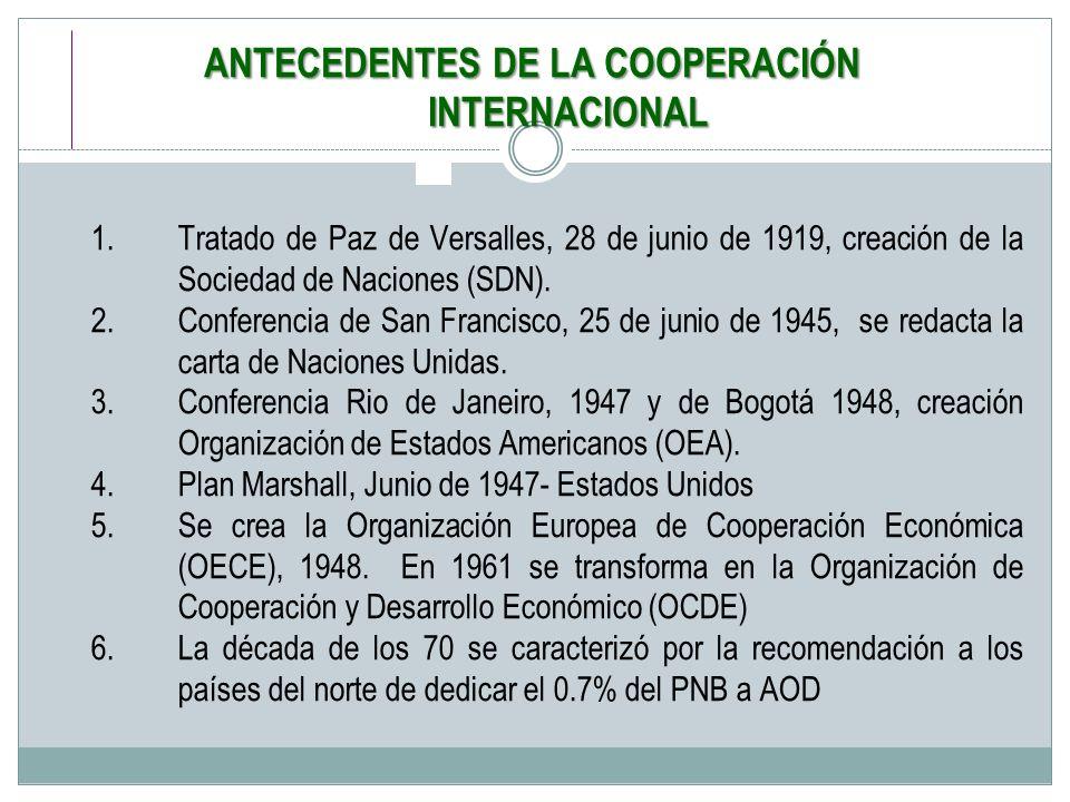 1.Tratado de Paz de Versalles, 28 de junio de 1919, creación de la Sociedad de Naciones (SDN). 2.Conferencia de San Francisco, 25 de junio de 1945, se