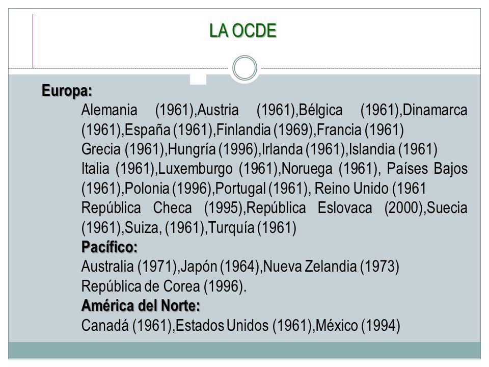 LA OCDE Europa: Alemania (1961),Austria (1961),Bélgica (1961),Dinamarca (1961),España (1961),Finlandia (1969),Francia (1961) Grecia (1961),Hungría (19