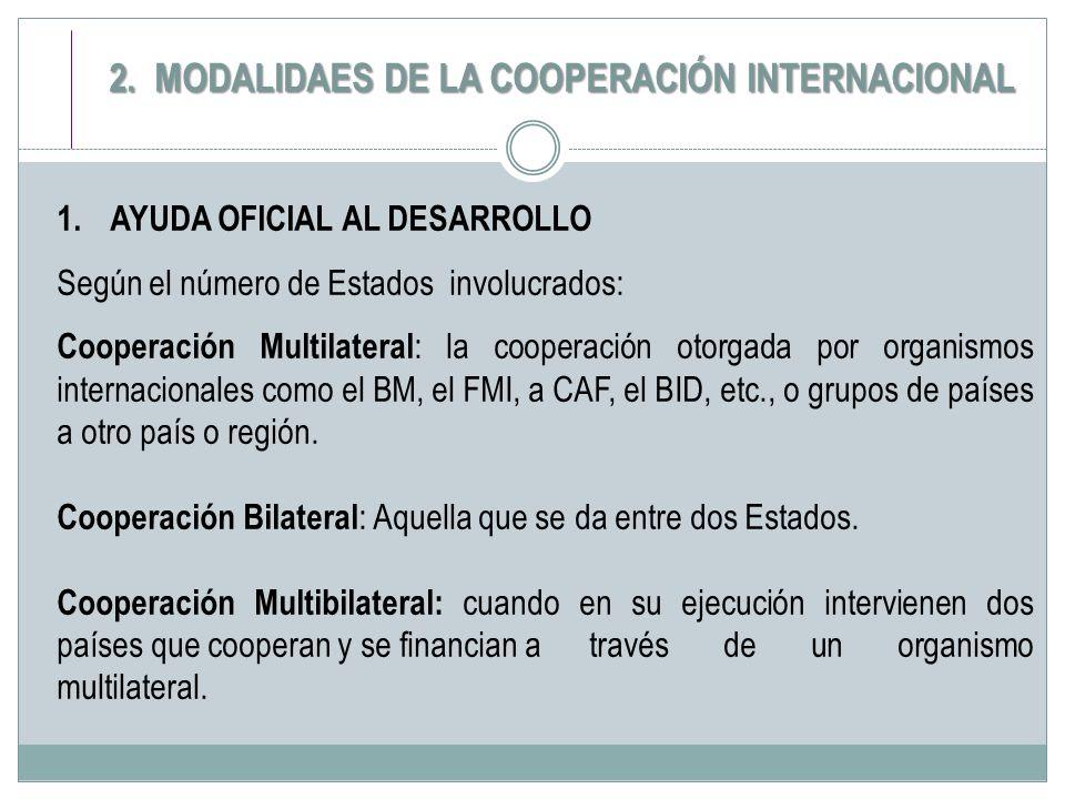 1. AYUDA OFICIAL AL DESARROLLO Según el número de Estados involucrados: Cooperación Multilateral : la cooperación otorgada por organismos internaciona