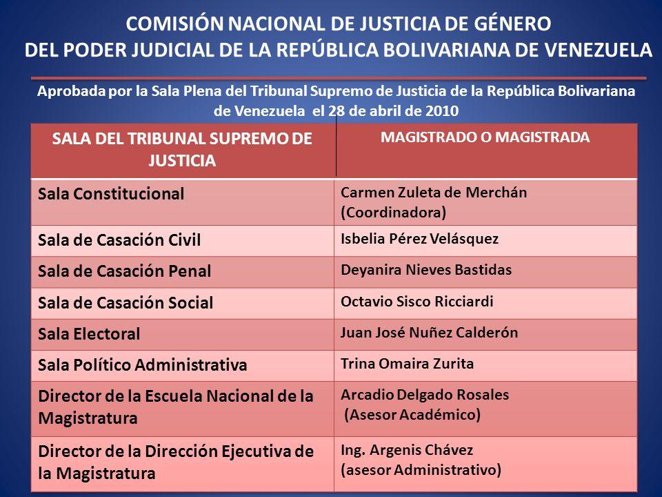 COMISIÓN NACIONAL DE JUSTICIA DE GÉNERO DEL PODER JUDICIAL DE LA REPÚBLICA BOLIVARIANA DE VENEZUELA Aprobada por la Sala Plena del Tribunal Supremo de