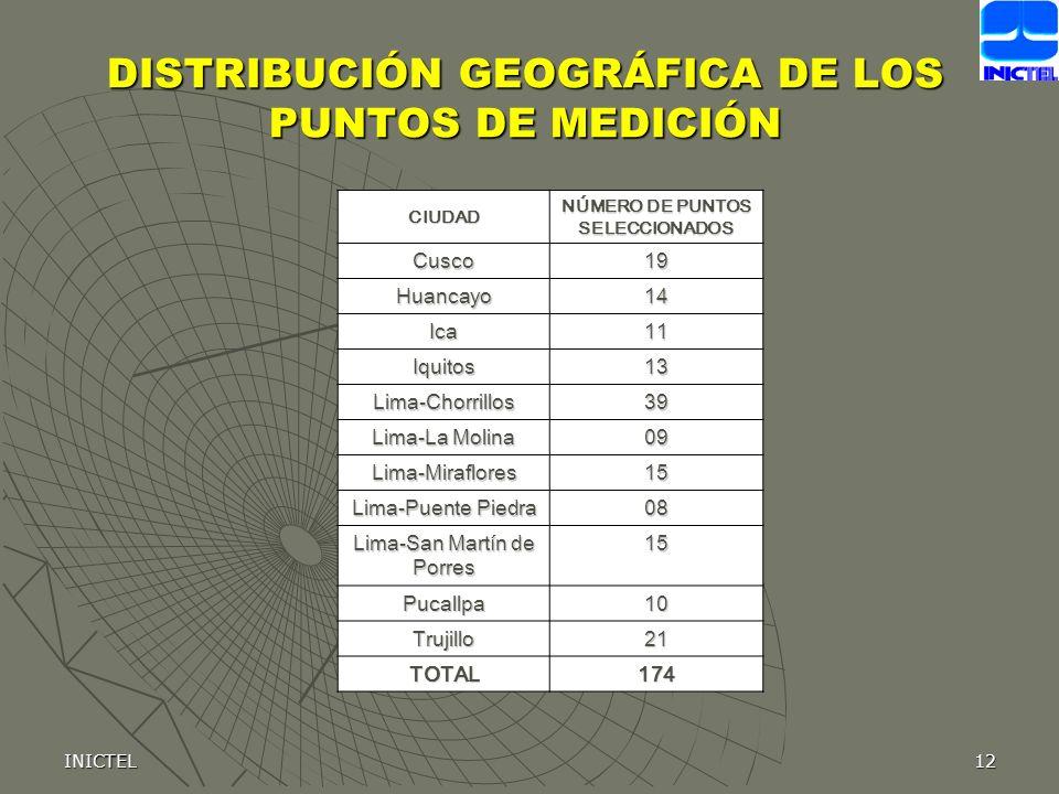 INICTEL12 DISTRIBUCIÓN GEOGRÁFICA DE LOS PUNTOS DE MEDICIÓN CIUDAD NÚMERO DE PUNTOS SELECCIONADOS Cusco19 Huancayo14 Ica11 Iquitos13 Lima-Chorrillos39 Lima-La Molina 09 Lima-Miraflores15 Lima-Puente Piedra 08 Lima-San Martín de Porres 15 Pucallpa10 Trujillo21 TOTAL174