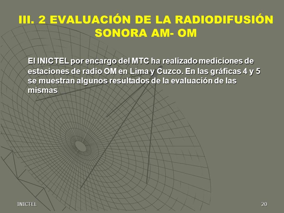 INICTEL20 El INICTEL por encargo del MTC ha realizado mediciones de estaciones de radio OM en Lima y Cuzco. En las gráficas 4 y 5 se muestran algunos