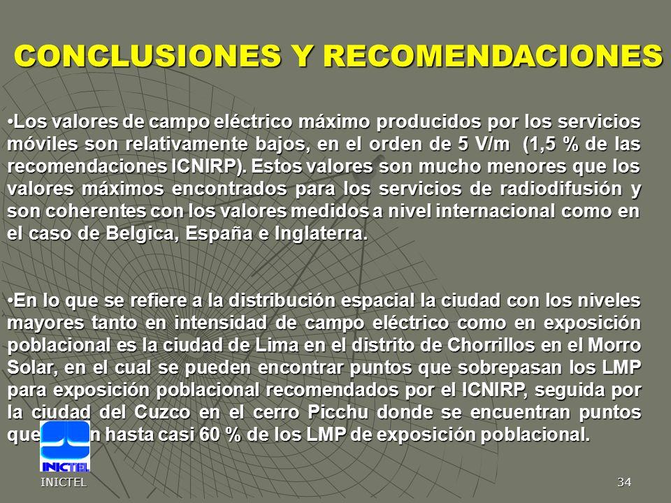INICTEL34 Los valores de campo eléctrico máximo producidos por los servicios móviles son relativamente bajos, en el orden de 5 V/m (1,5 % de las recomendaciones ICNIRP).