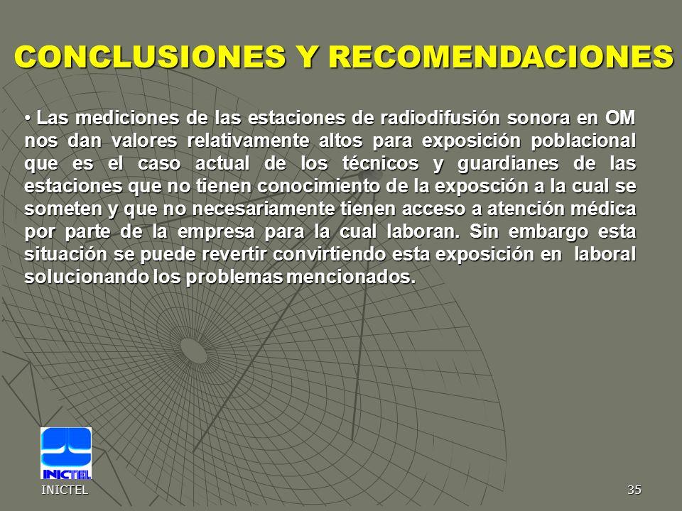 INICTEL35 Las mediciones de las estaciones de radiodifusión sonora en OM nos dan valores relativamente altos para exposición poblacional que es el cas