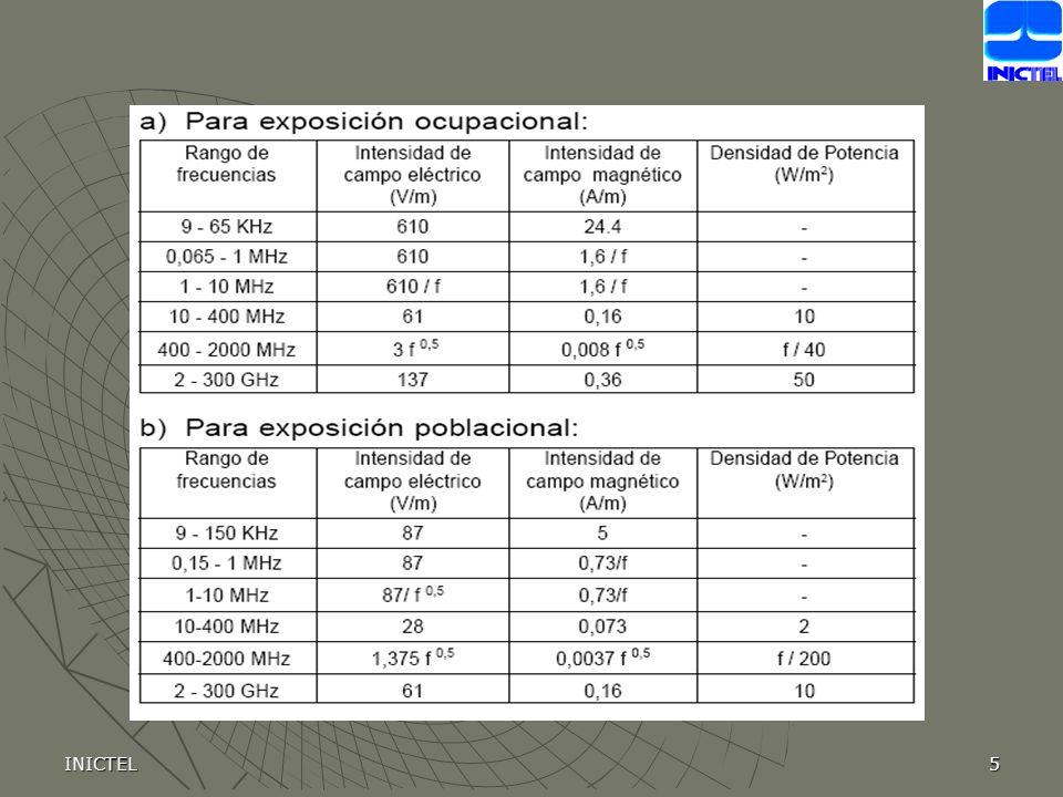 6 Norma Técnica sobre Restricciones Radioeléctricas en Áreas de Uso Público Como una directiva complementaria al D.S.