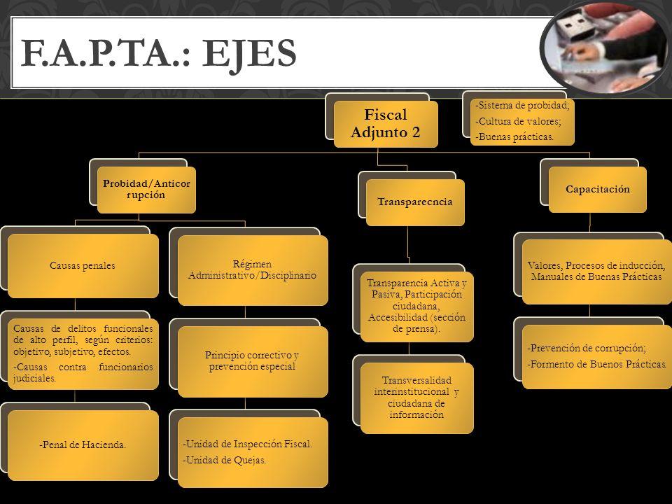 F.A.P.TA.: EJES -Sistema de probidad; -Cultura de valores; -Buenas prácticas.
