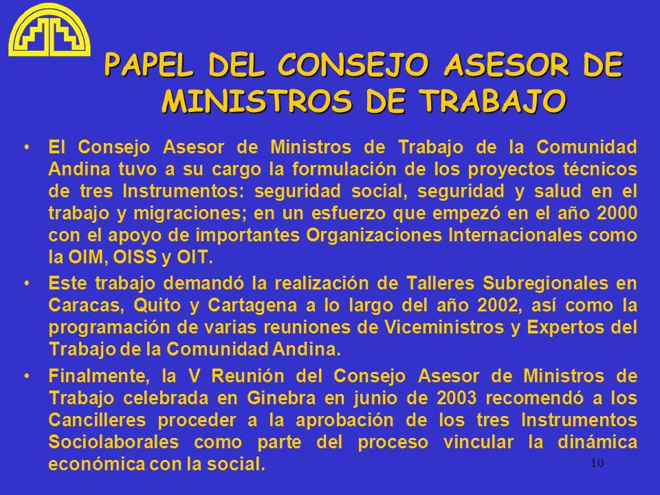 10 PAPEL DEL CONSEJO ASESOR DE MINISTROS DE TRABAJO El Consejo Asesor de Ministros de Trabajo de la Comunidad Andina tuvo a su cargo la formulación de