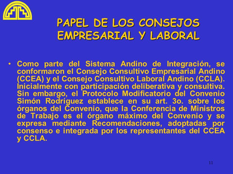 11 PAPEL DE LOS CONSEJOS EMPRESARIAL Y LABORAL Como parte del Sistema Andino de Integración, se conformaron el Consejo Consultivo Empresarial Andino (