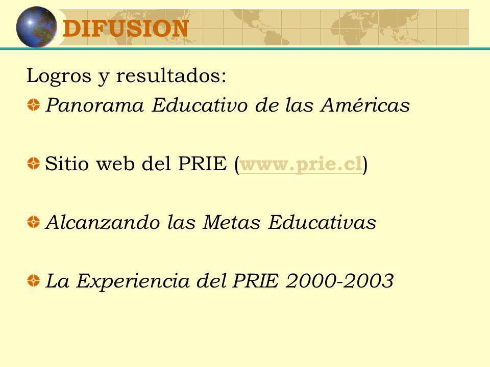 Logros y resultados: Panorama Educativo de las Américas Sitio web del PRIE ( www.prie.cl ) www.prie.cl Alcanzando las Metas Educativas La Experiencia del PRIE 2000-2003