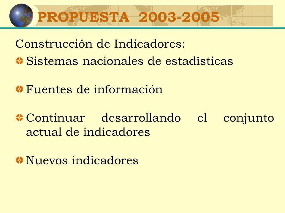 PROPUESTA 2003-2005 Construcción de Indicadores: Sistemas nacionales de estadísticas Fuentes de información Continuar desarrollando el conjunto actual