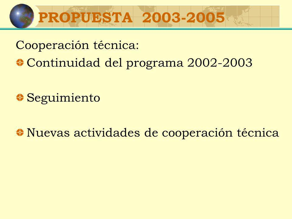 PROPUESTA 2003-2005 Cooperación técnica: Continuidad del programa 2002-2003 Seguimiento Nuevas actividades de cooperación técnica