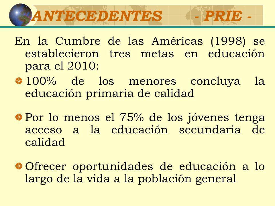 ANTECEDENTES - PRIE - En la Cumbre de las Américas (1998) se establecieron tres metas en educación para el 2010: 100% de los menores concluya la educa