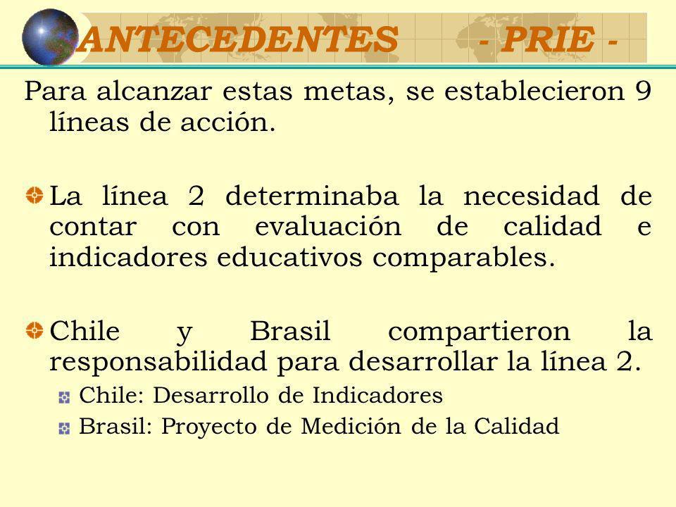 ANTECEDENTES - PRIE - El PRIE se inició en agosto de 2000, con una duración de 3 años, coordinado por el Ministerio de Educación de Chile con la cooperación de UNESCO Santiago.