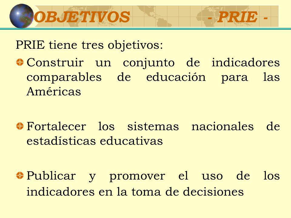 OBJETIVOS - PRIE - PRIE tiene tres objetivos: Construir un conjunto de indicadores comparables de educación para las Américas Fortalecer los sistemas