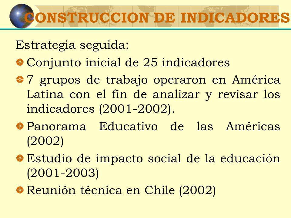 Estrategia seguida: Conjunto inicial de 25 indicadores 7 grupos de trabajo operaron en América Latina con el fin de analizar y revisar los indicadores