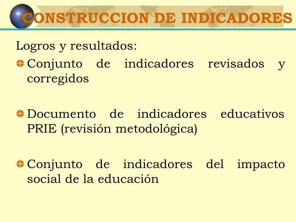 CONSTRUCCION DE INDICADORES Logros y resultados: Conjunto de indicadores revisados y corregidos Documento de indicadores educativos PRIE (revisión metodológica) Conjunto de indicadores del impacto social de la educación