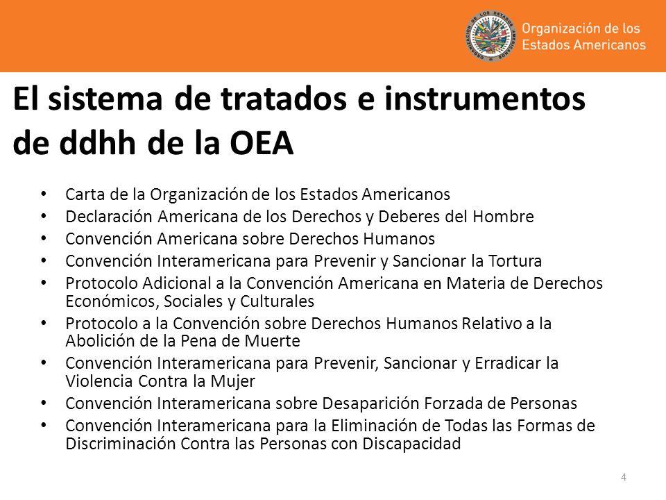 4 El sistema de tratados e instrumentos de ddhh de la OEA Carta de la Organización de los Estados Americanos Declaración Americana de los Derechos y D