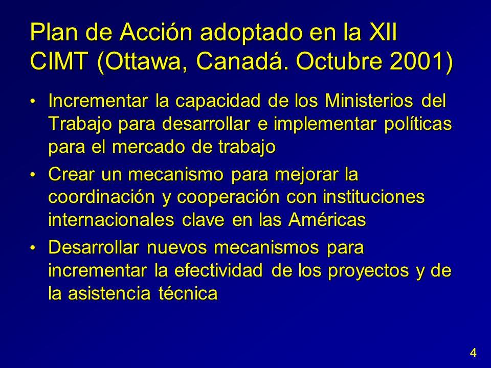 Plan de Acción adoptado en la XII CIMT (Ottawa, Canadá. Octubre 2001) Incrementar la capacidad de los Ministerios del Trabajo para desarrollar e imple