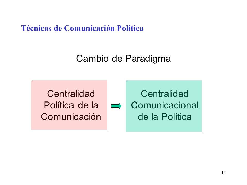11 Técnicas de Comunicación Política Cambio de Paradigma Centralidad Política de la Comunicación Centralidad Comunicacional de la Política