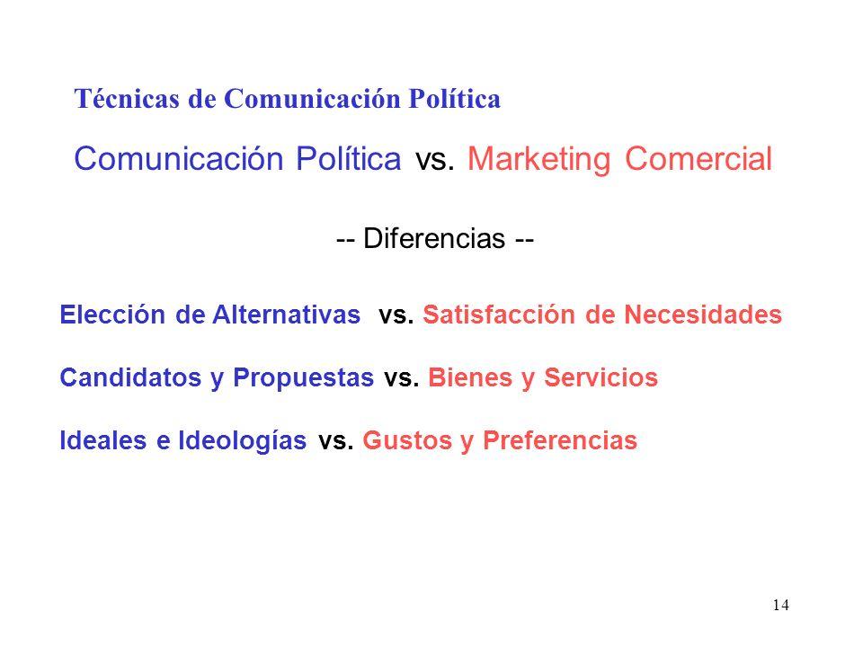 14 Técnicas de Comunicación Política Comunicación Política vs. Marketing Comercial -- Diferencias -- Elección de Alternativas vs. Satisfacción de Nece